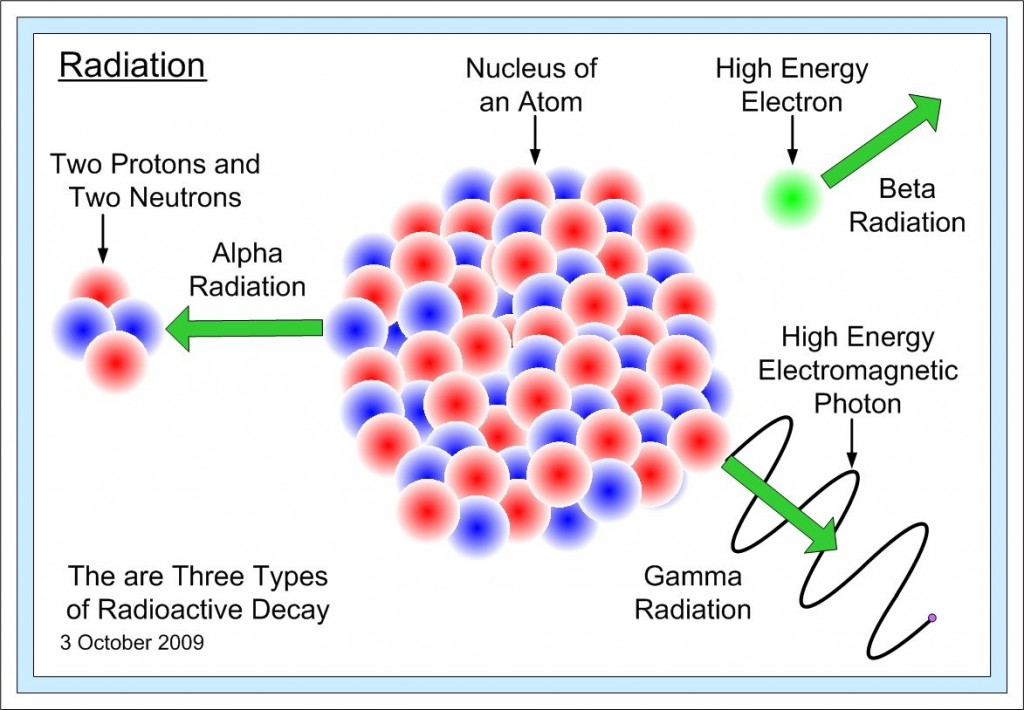 how to find final mass energy of an electron
